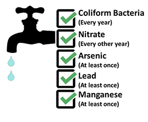 Water Testing Prices